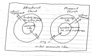 Attarctional vs Missional (courtesy of blindbeggar.org)